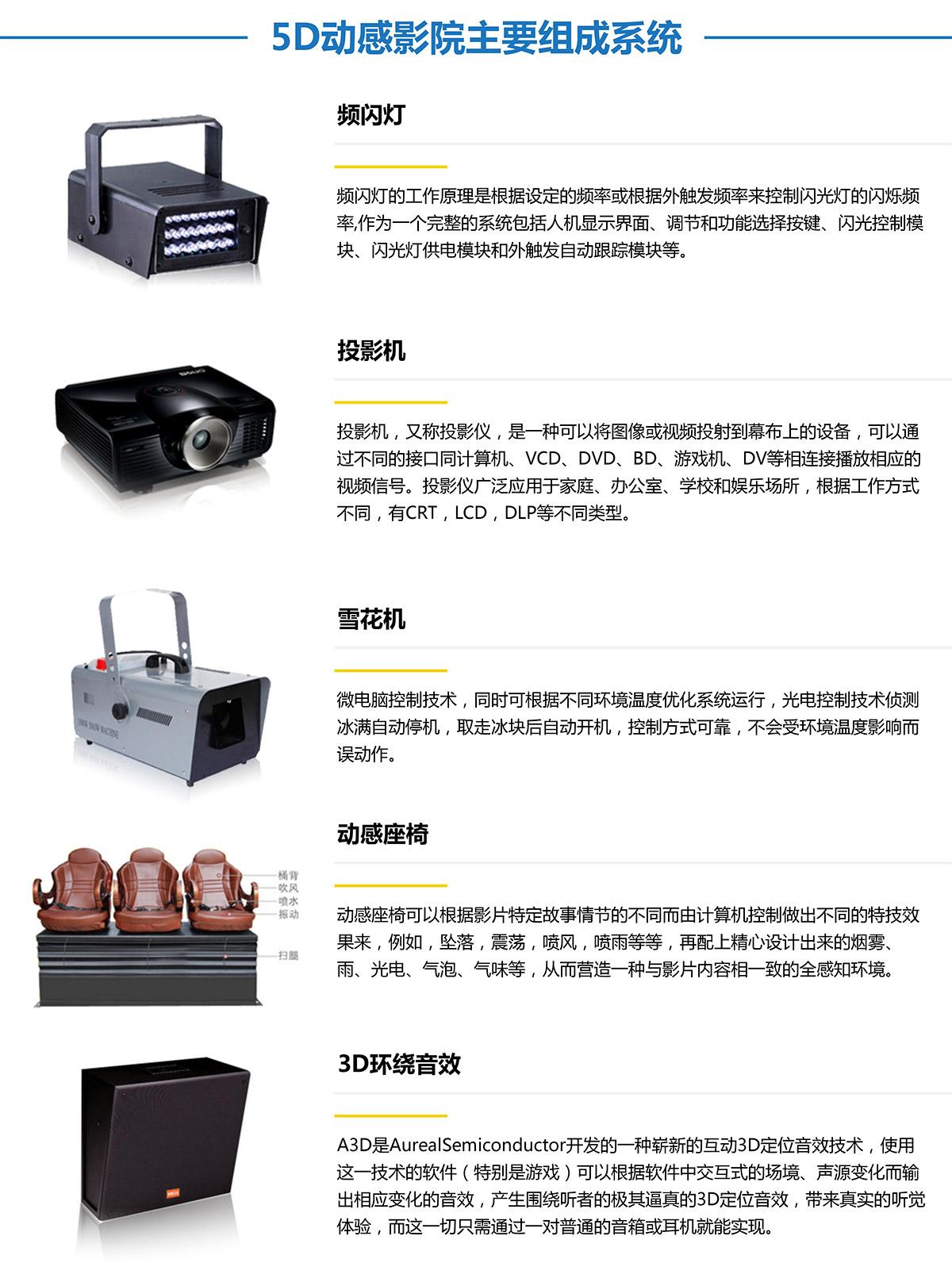 模拟安全5D动感影院主要组成系统.jpg