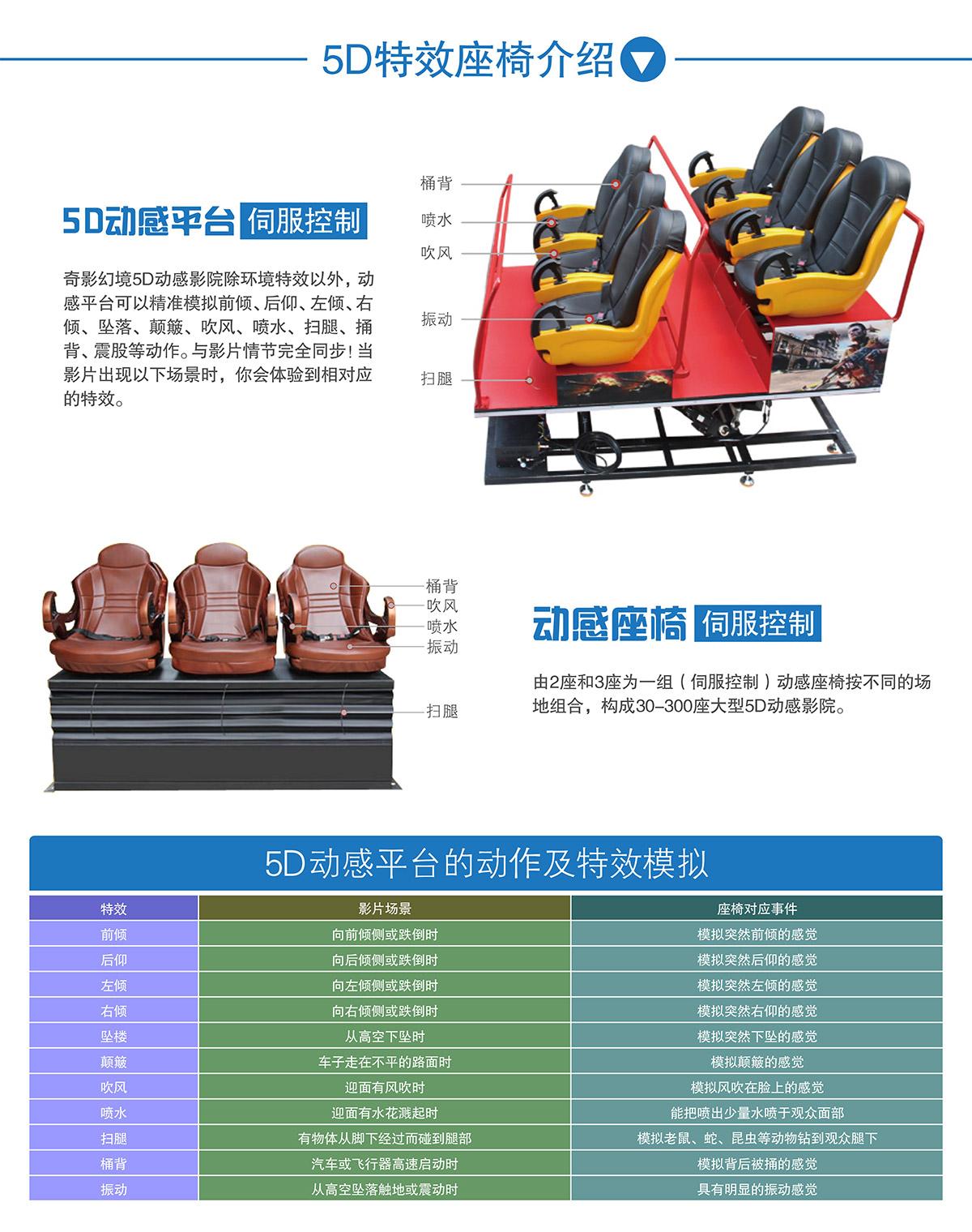 模拟安全中大型5D动感特效座椅介绍.jpg